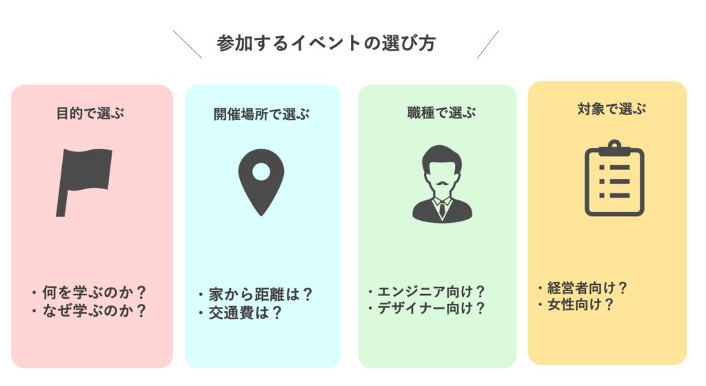 フリーランス_イベント