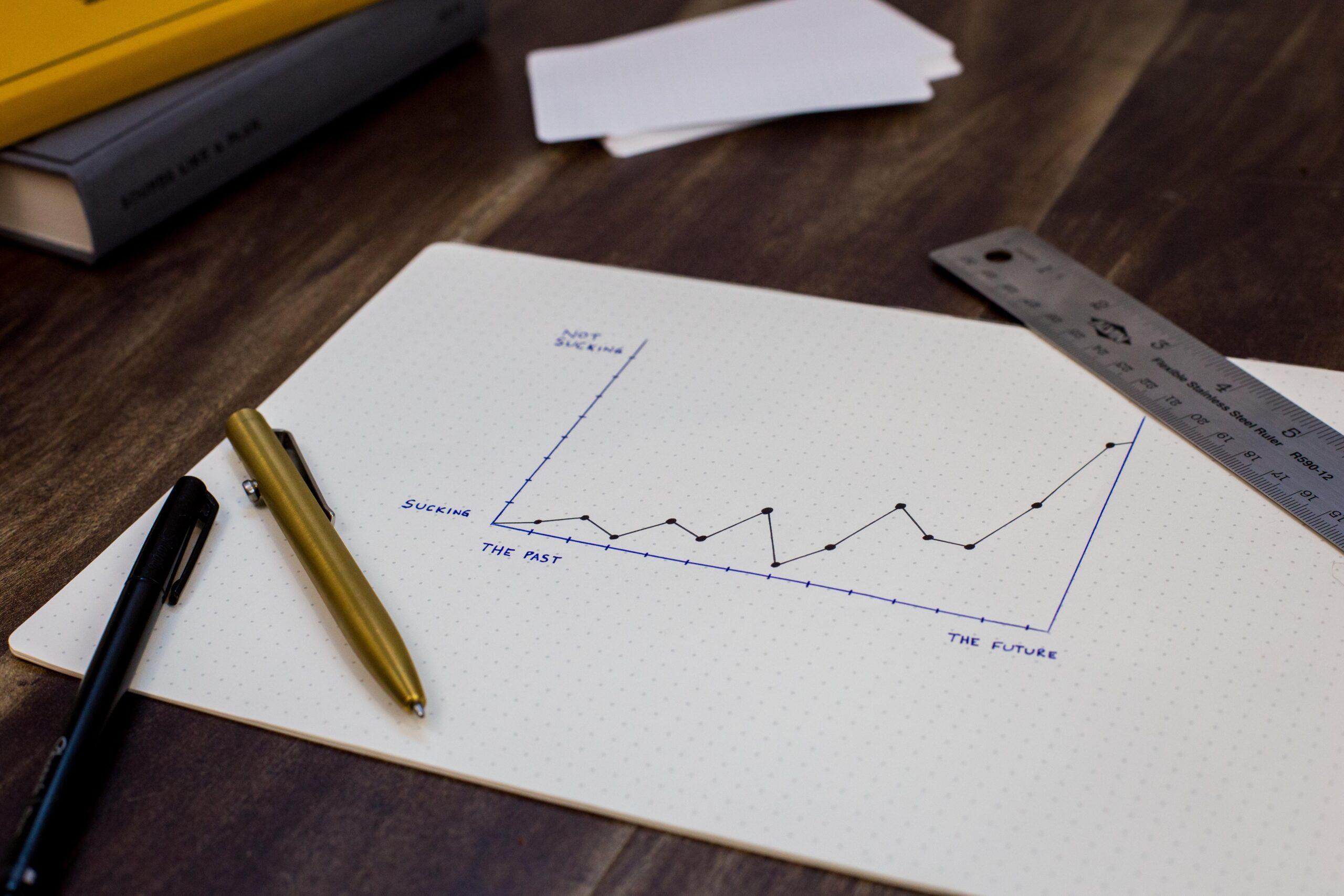 紙に書かれたグラフ